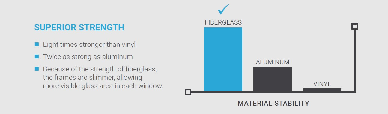 Fiberglass Fixed Windows Graph 02