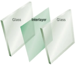 STC Diagram - Laminated Glass Products